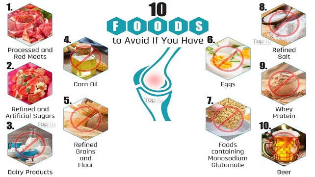 Food to Avoid with Arthritis